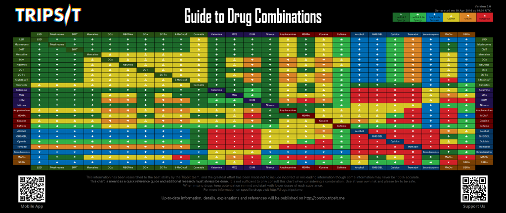 exploring the physiological and psychological effects of mdma drug